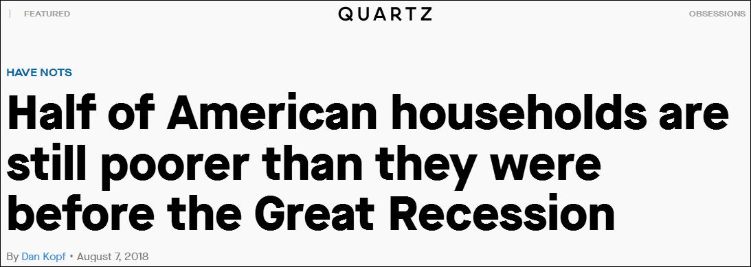 美联储:半数美国家庭比金融危机前更穷