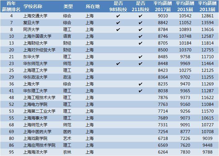 中国银行收入证明模板_2018年中国平均收入