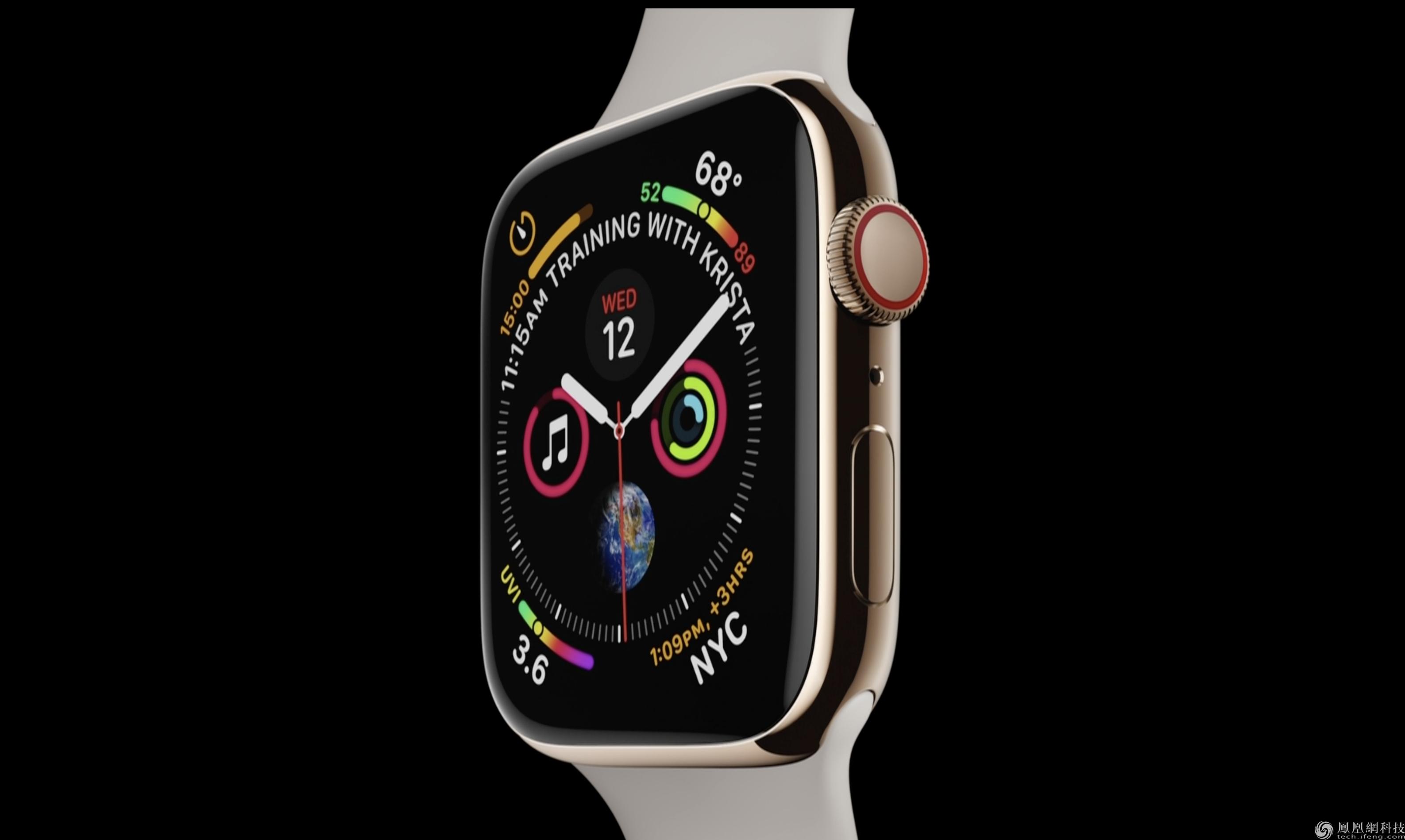 蘋果發布Apple Watch Serie4:搭載全面屏,健康功能全面升級