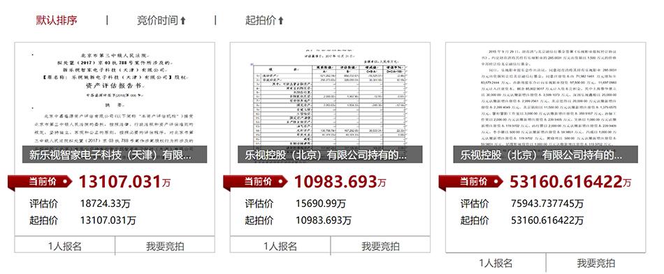 清盘贾跃亭:乐视控股所持两公司股权遭司法拍卖,仅1人报名