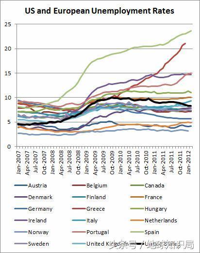 欧洲、日本、印度的人民上班都在焦虑什么?地球知识局