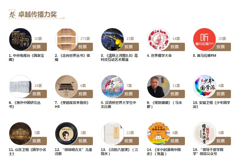 全球华人国学传播奖启动网络投票 学者明星外