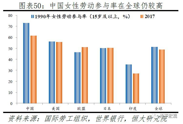 2019我国人口_2018中国人口图鉴 2019中国人口统计数据 详情介绍