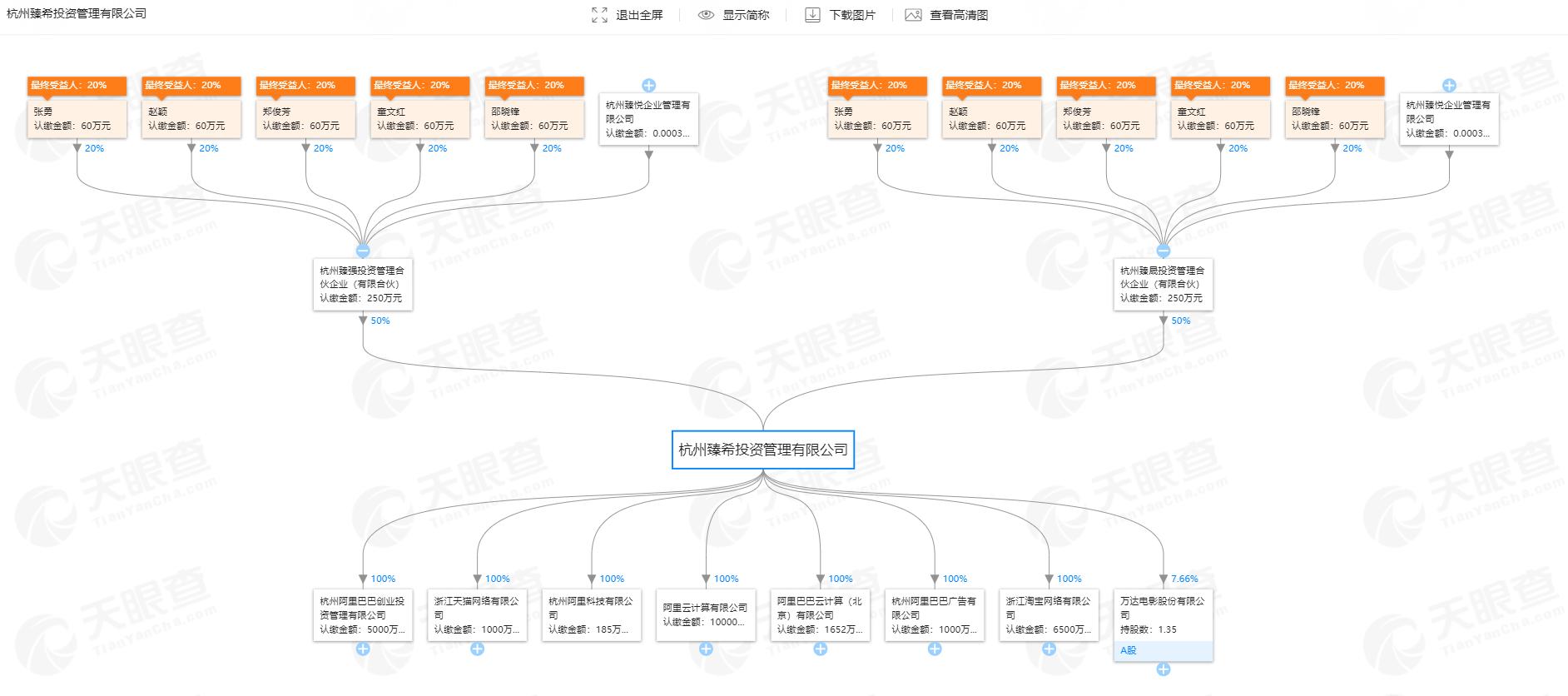 马云出清淘宝股权 阿里官方回应了(图4)
