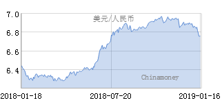 http://www.hljold.org.cn/caijingguanzhu/62948.html