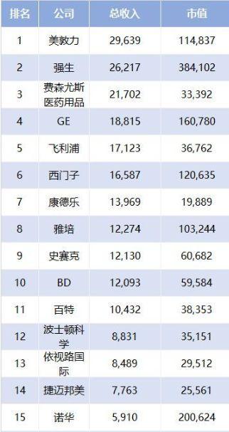 各国网民评论东亚Gdp_广东省GDP匹敌西班牙 网友打脸 人均GDP根本惨输