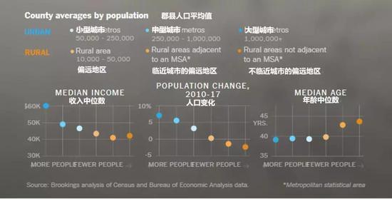 总人口分之互联网人口_农村人口占全国总人口