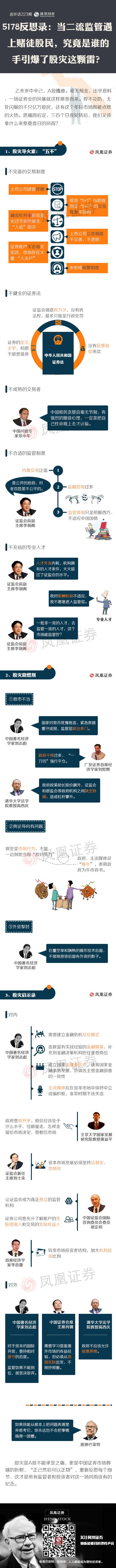 5178中国特大股灾启示录 - 田园 - 田园的博客