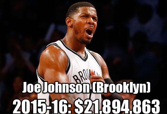 NBA各队史最高年薪:乔丹科比领衔