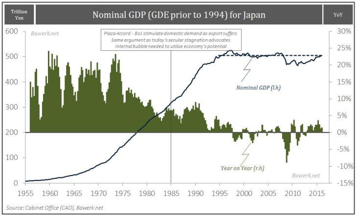 如果名义gdp为400_消费降级 不存在的,只有消费与名义GDP同周期