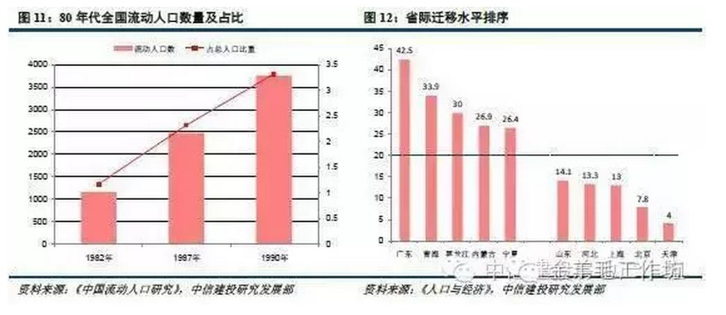 广东省人口密度分布图_广东省农村人口