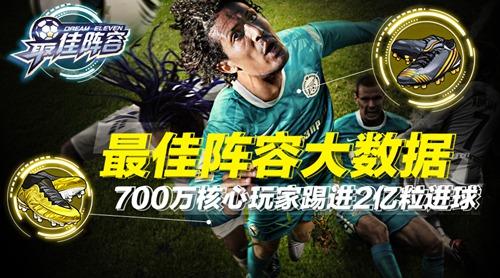 《最佳阵容》核心玩家700万 踢进2亿粒进球
