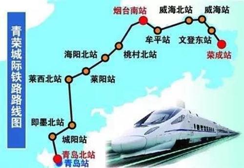 青烟威荣城际铁路路线图