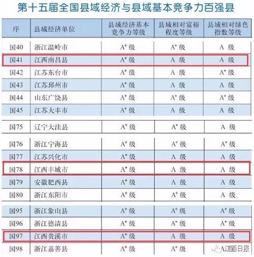 2019江西经济排名_2019中国研究型大学排名 北京大学第一
