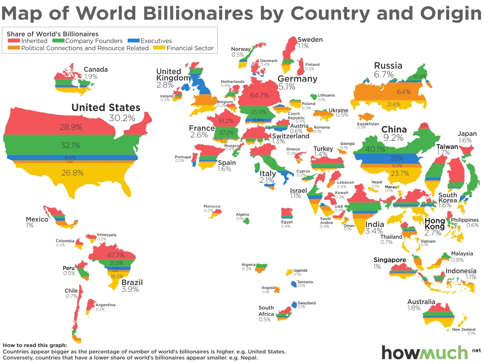 全球富豪分布图,中国的最接地气(组图)