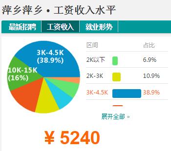 2000年人均工资_江西省人均工资