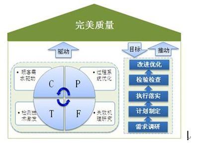频获质量大奖,格力电器用质量铸就中国制造_凤