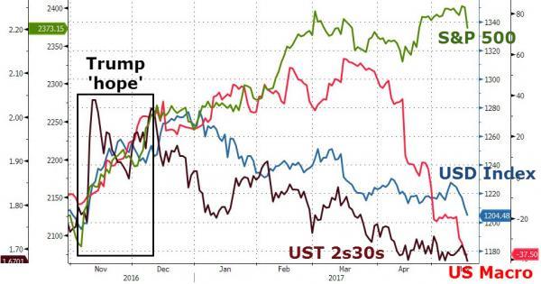 """真""""变天""""了:黄金、日元狂飙、VIX暴涨、美股大跌"""