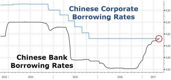 中国正在发生一些奇怪的事情 瑞银是这么解释的