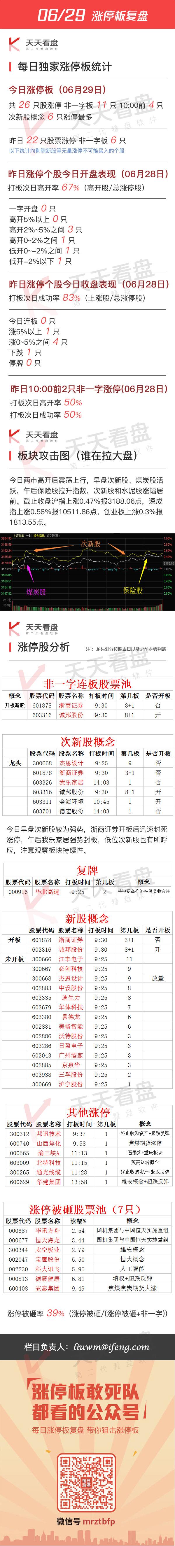 下载地址 为您推荐: 内蒙古同城游戏大厅是一款具有内蒙古地方特色的棋牌游戏平台,平台拥有打大A、赤峰对调、红A等多款内蒙古地方游戏,其经典的内蒙玩法、地道方言.河南彩民独中双色球3.599亿! 河南彩民独中双色球3.599亿,包揽93注头奖中的88注,创 彩票史新纪录 在2009.10.8日晚开奖的双色球第2009118期中,双色球开出93注头奖.呼和浩特同城游戏大厅下载 v28.5官方版_内蒙古同城游 - pc6下载站