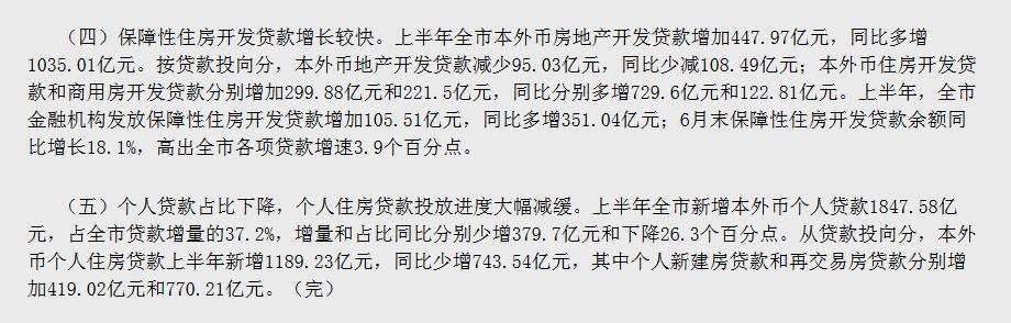 央行:上半年上海个人住房贷款投放进度大幅减缓