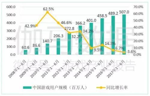 马化腾的腾讯一天盈利1.8亿_员工人均年薪80万