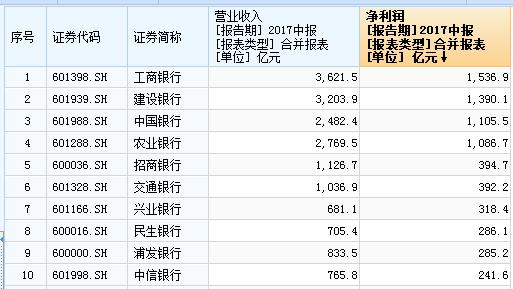 行业利润排行_2016年中国造纸行业上市公司利润排行榜
