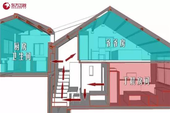 空间魔法师挑战38㎡小屋,打造六口人的四代同堂之家