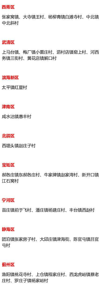 天津这25个村镇上榜全国文金币手机版复古传奇明村镇候选名单