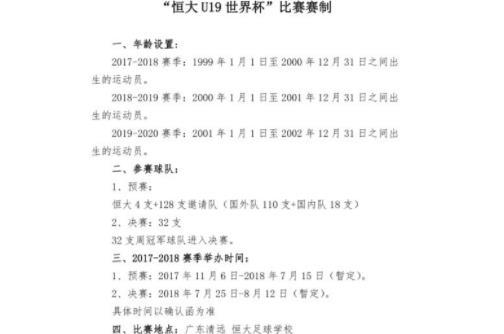 运动汇|曝恒大邀豪门举办U19世界杯 张修维难逃重罚