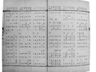 搜集一篇虫儿飞的歌谱-,蒙古文人荣斋收集整理,抄于一八一四年.(图片除署名外均由作