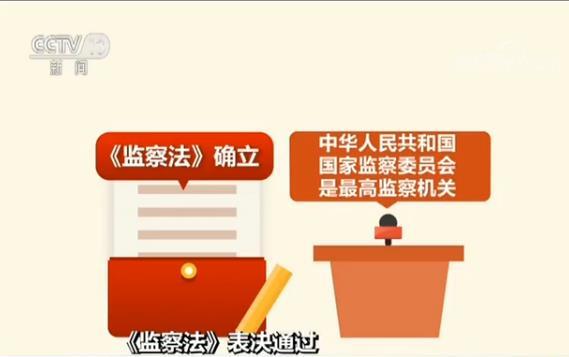 《监察法》表决通过 确立国家监察委是最高监察机关