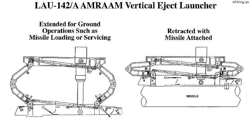 苏57扔个导弹就比F22和歼20强?千万别上当!