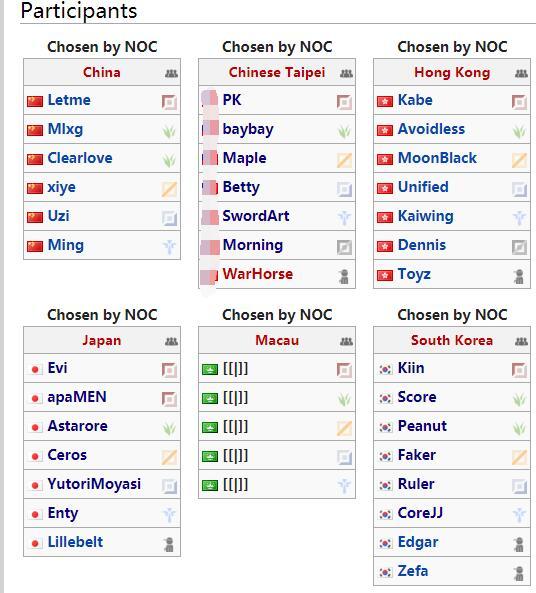 2018亚运会LOL中国国家队名单公布