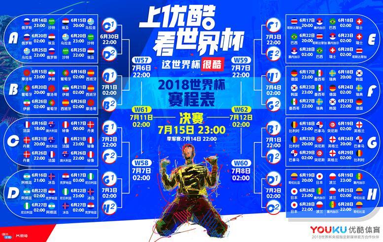 优酷发布2018世界杯战略,姜文、鹿晗强势加盟明星打Call团