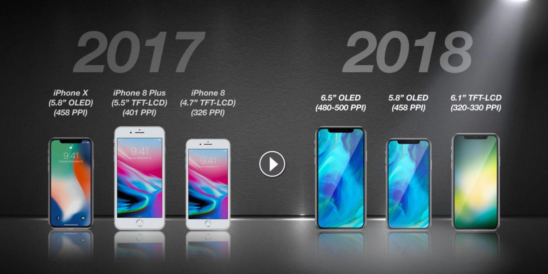 供应链:苹果显然认为尺寸最大iPhone销量也最大