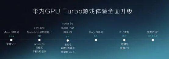 GPU Turbo更新大提速,四款机型开启内测招募