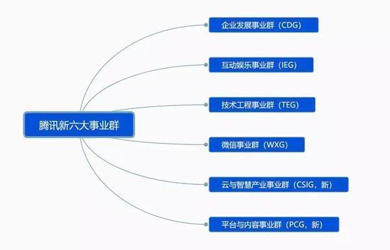 广州保利地产负债6400亿 市值5个月蒸发1012亿