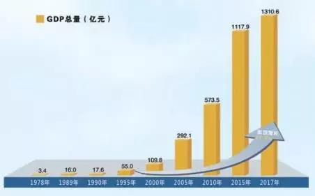 2017即墨gdp_即墨古城图片