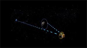 月球小课堂:嫦娥四号是如何探月的