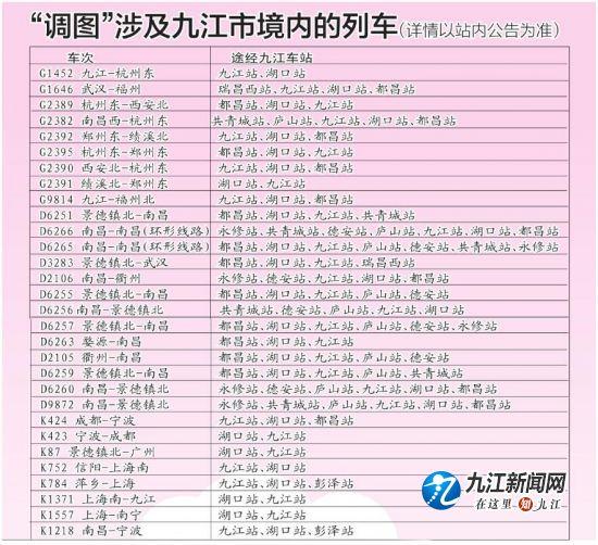 明年1月5日起 涉及九江境内30趟列车将有变