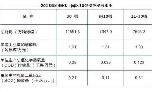 2019年山东经济排名_... 七大任务擘画2019山东经济高质量发展-山东新闻