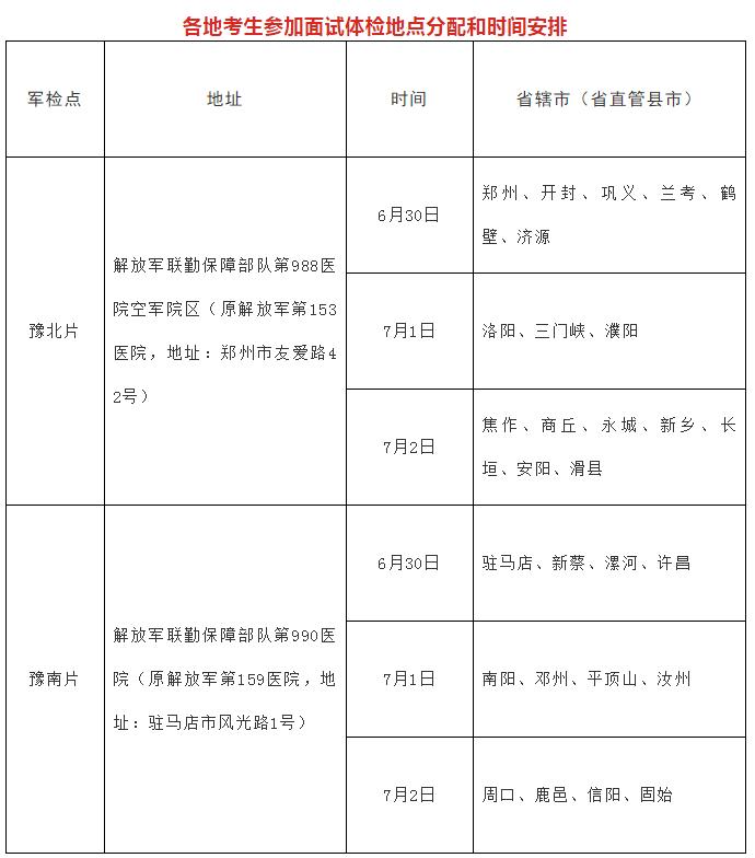 http://www.weixinrensheng.com/junshi/355751.html
