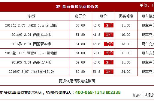 上海市XF促销