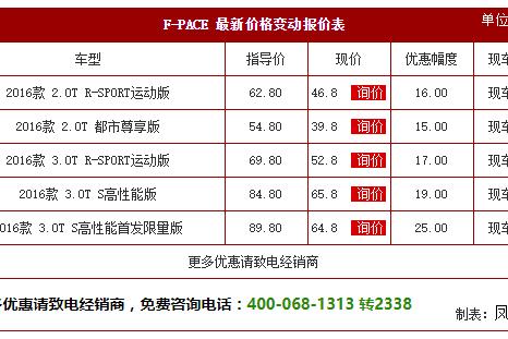 上海市捷豹F-