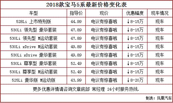 宝马5系最新报价 当代精神当代车