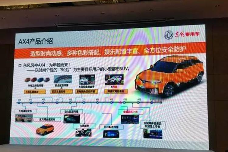 东风风神公布2020年规划