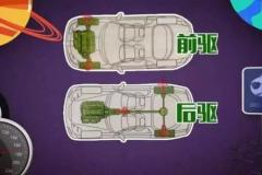 为什么前驱车加速和爬坡能力不如后驱车?