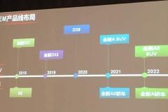东南5年推8款全新车 换代DX7成都车展发布