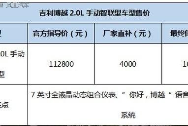 博越增2.0L手动智联